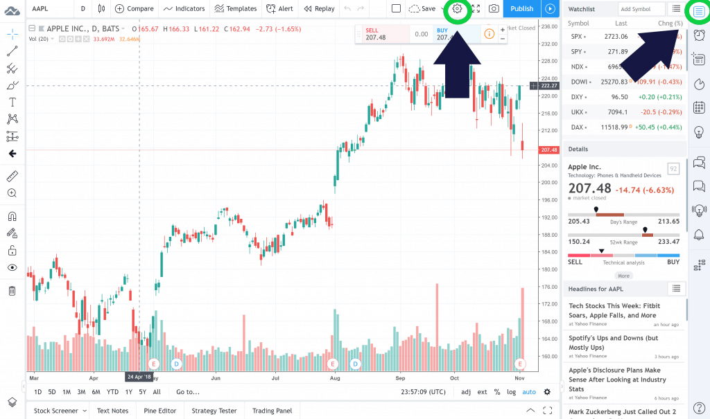 TradingView Chart Setup